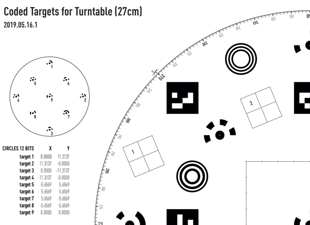 Plateau de prise de vue avec les différents systèmes de cibles